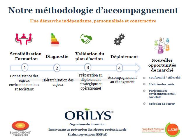 Notre méthodologie d'accompagnement ORILYS